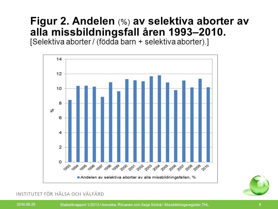 Figur 2. Andelen (%) av selektiva aborter av alla missbildningsfall åren 1993–2010. [Selektiva aborter / (födda barn + selektiva aborter).]